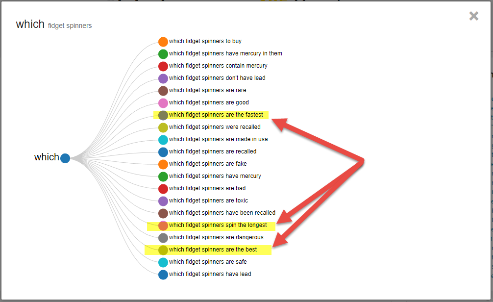 Google suggest autocomplete scraper